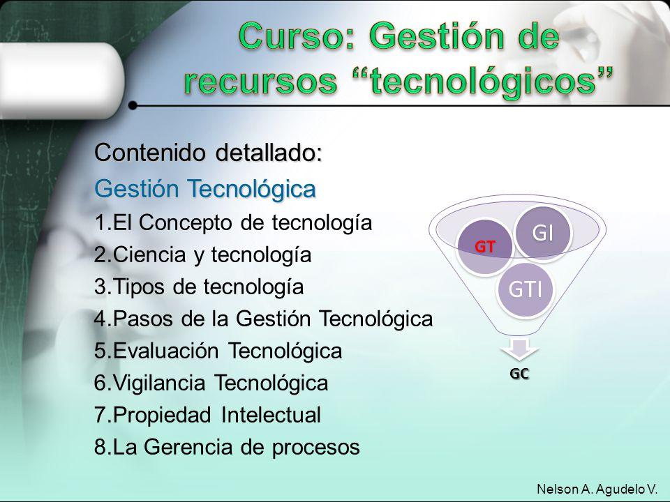 Contenido detallado: Gestión Tecnológica 1.El Concepto de tecnología 2.Ciencia y tecnología 3.Tipos de tecnología 4.Pasos de la Gestión Tecnológica 5.
