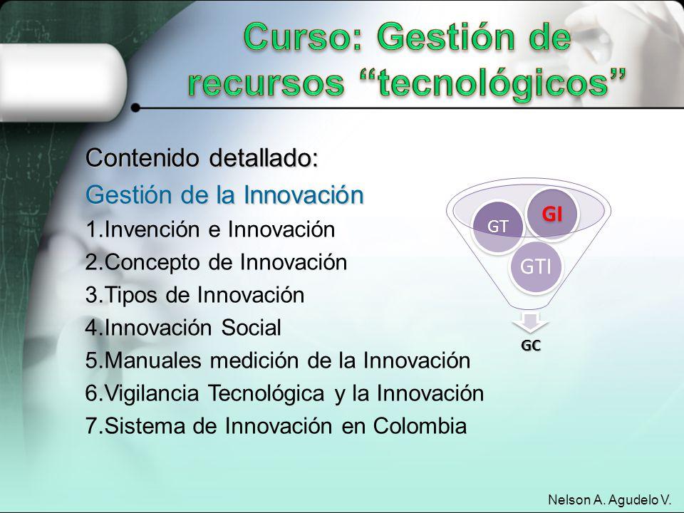 Contenido detallado: Gestión de la Innovación 1.Invención e Innovación 2.Concepto de Innovación 3.Tipos de Innovación 4.Innovación Social 5.Manuales m