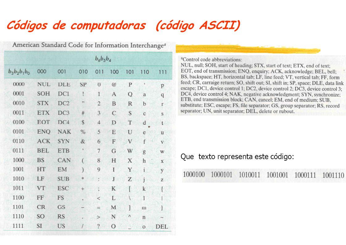 Códigos Gray (códigos cíclicos) Es un tipo de código cíclico que tiene la característica que las palabras de código para números consecutivos difieren solo en un bit.