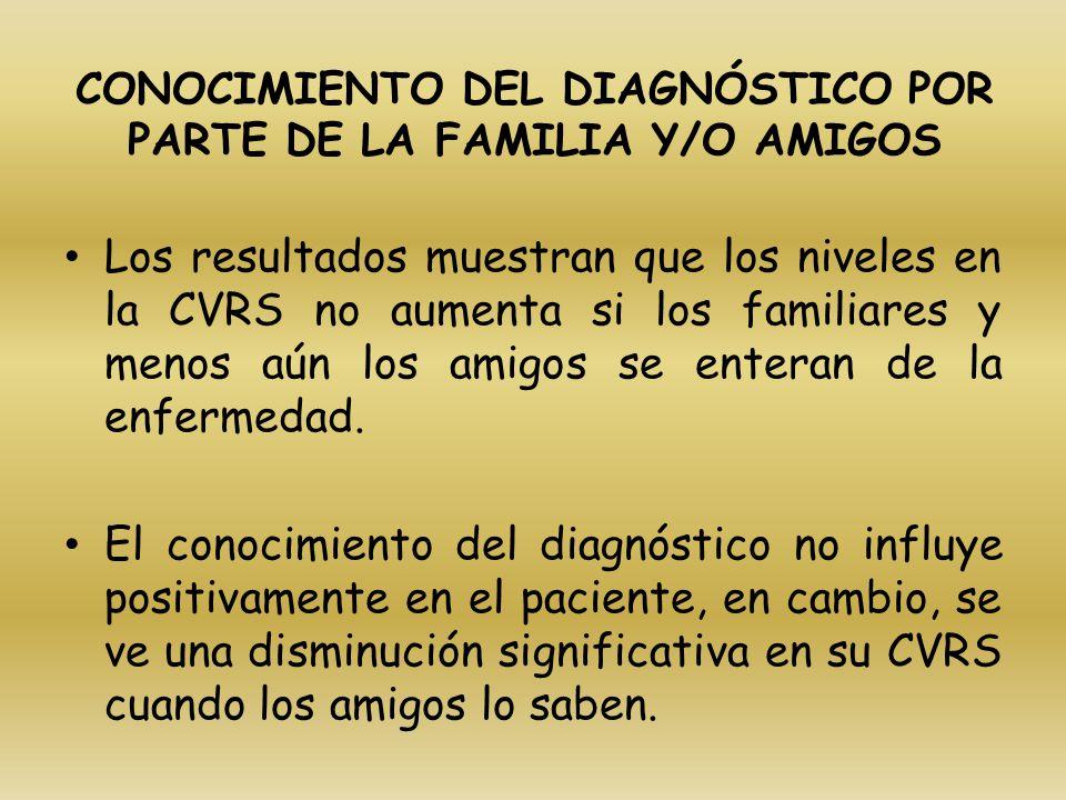 CONOCIMIENTO DEL DIAGNÓSTICO POR PARTE DE LA FAMILIA Y/O AMIGOS Los resultados muestran que los niveles en la CVRS no aumenta si los familiares y meno