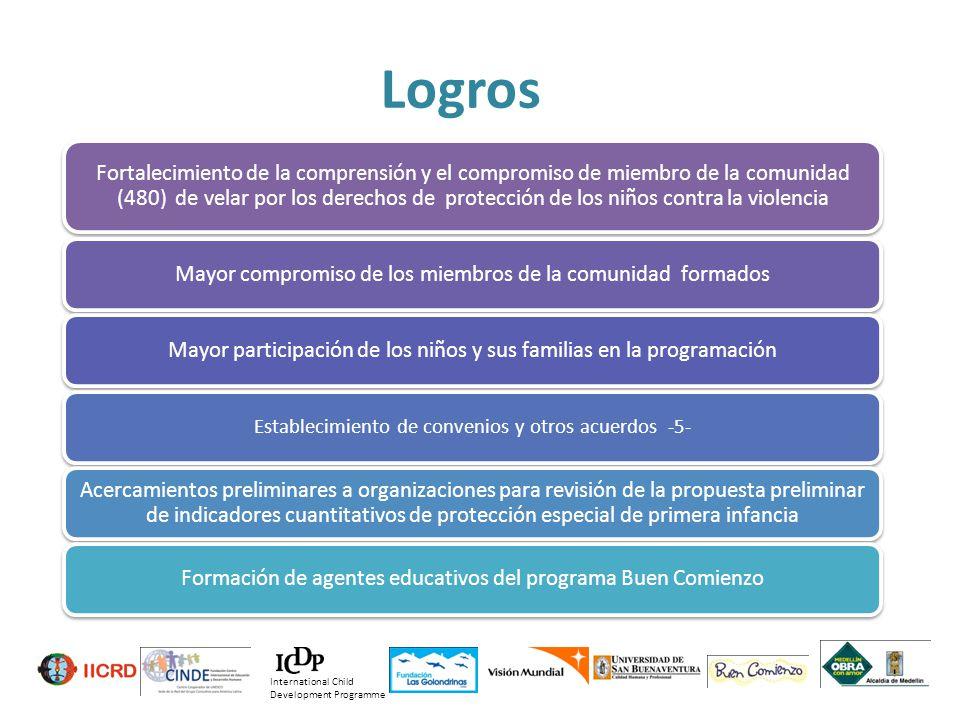 Logros Fortalecimiento de la comprensión y el compromiso de miembro de la comunidad (480) de velar por los derechos de protección de los niños contra