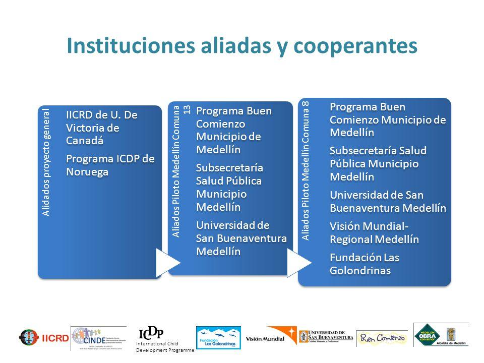 Instituciones aliadas y cooperantes Línea de investigación: Duración: 3 ños Fecha inicio: octubre 2009 en Bogotá, julio 15 2010 en Medellín Finalizaci