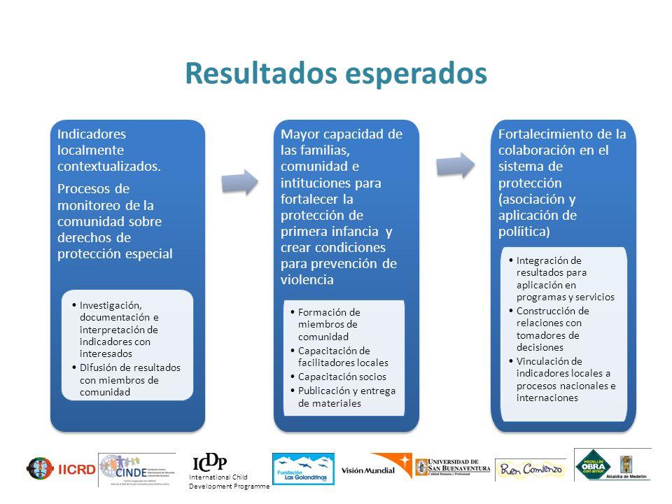Resultados esperados Indicadores localmente contextualizados. Procesos de monitoreo de la comunidad sobre derechos de protección especial Indicadores