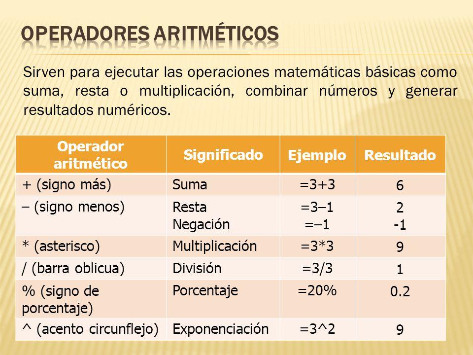 Operador aritmético SignificadoEjemploResultado + (signo más)Suma=3+3 6 – (signo menos)Resta Negación =3–1 =–1 2 * (asterisco)Multiplicación=3*3 9 / (barra oblicua)División=3/3 1 % (signo de porcentaje) Porcentaje=20% 0.2 ^ (acento circunflejo)Exponenciación=3^2 9 Sirven para ejecutar las operaciones matemáticas básicas como suma, resta o multiplicación, combinar números y generar resultados numéricos.