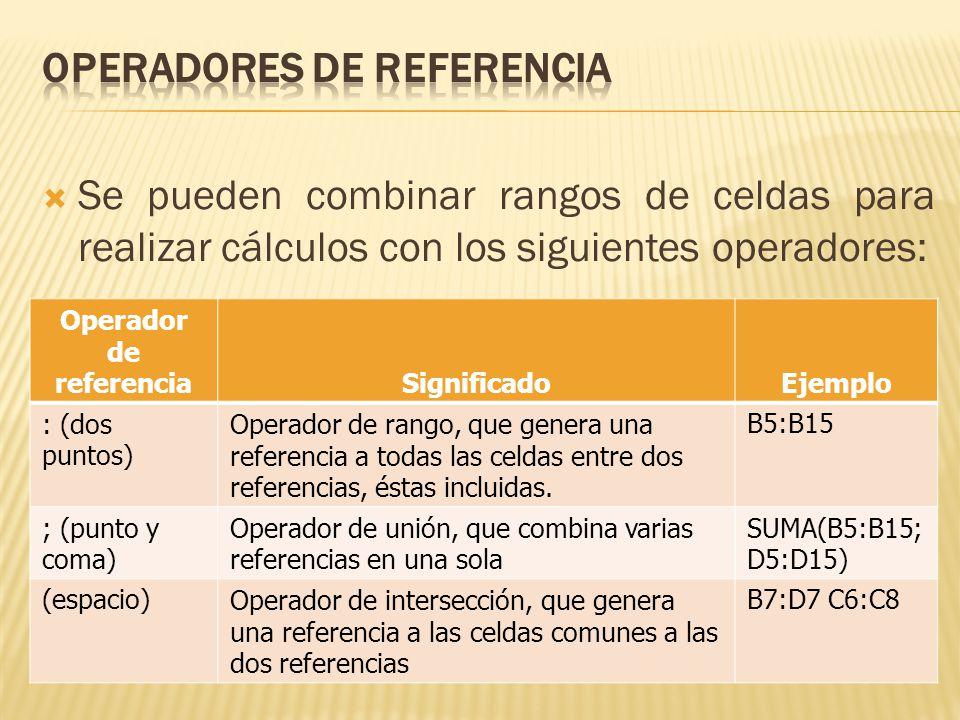 Se pueden combinar rangos de celdas para realizar cálculos con los siguientes operadores: Operador de referenciaSignificadoEjemplo : (dos puntos) Operador de rango, que genera una referencia a todas las celdas entre dos referencias, éstas incluidas.