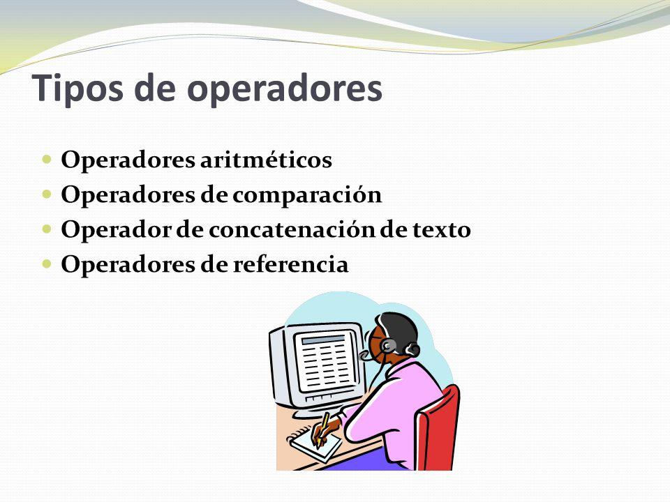 Tipos de operadores Operadores aritméticos Operadores de comparación Operador de concatenación de texto Operadores de referencia