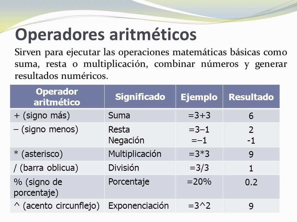 Operadores aritméticos Operador aritmético SignificadoEjemploResultado + (signo más)Suma=3+3 6 – (signo menos)Resta Negación =3–1 =–1 2 * (asterisco)Multiplicación=3*3 9 / (barra oblicua)División=3/3 1 % (signo de porcentaje) Porcentaje=20% 0.2 ^ (acento circunflejo)Exponenciación=3^2 9 Sirven para ejecutar las operaciones matemáticas básicas como suma, resta o multiplicación, combinar números y generar resultados numéricos.