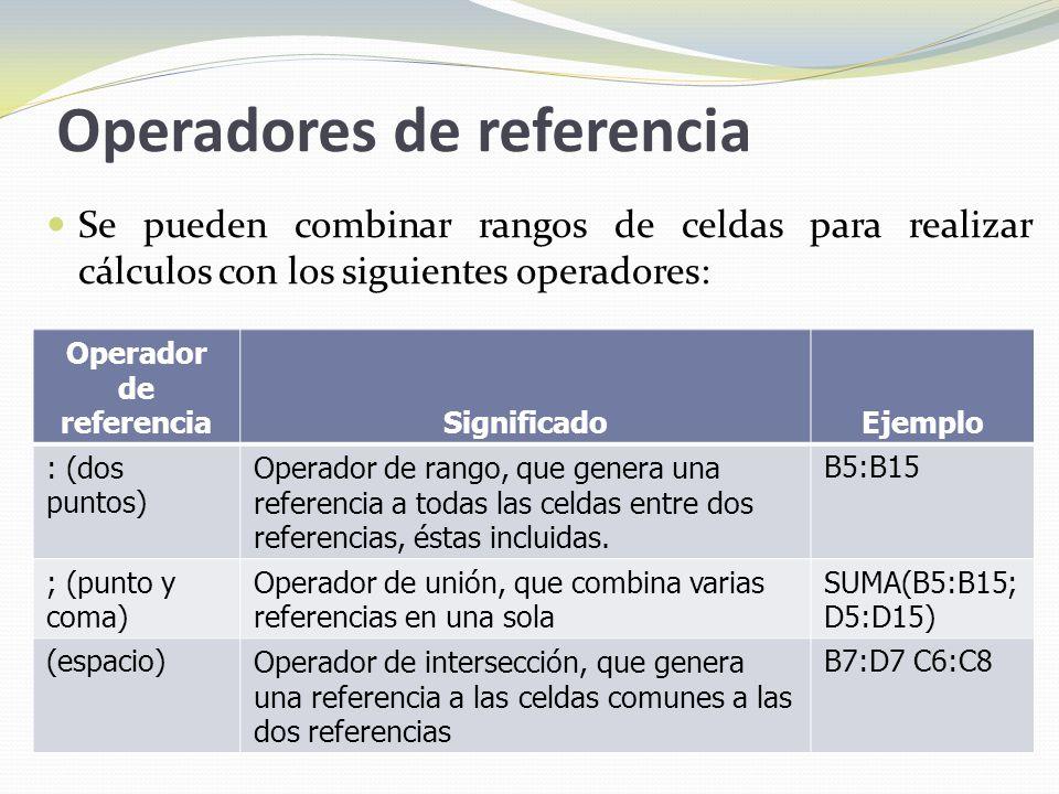 Operadores de referencia Se pueden combinar rangos de celdas para realizar cálculos con los siguientes operadores: Operador de referenciaSignificadoEjemplo : (dos puntos) Operador de rango, que genera una referencia a todas las celdas entre dos referencias, éstas incluidas.