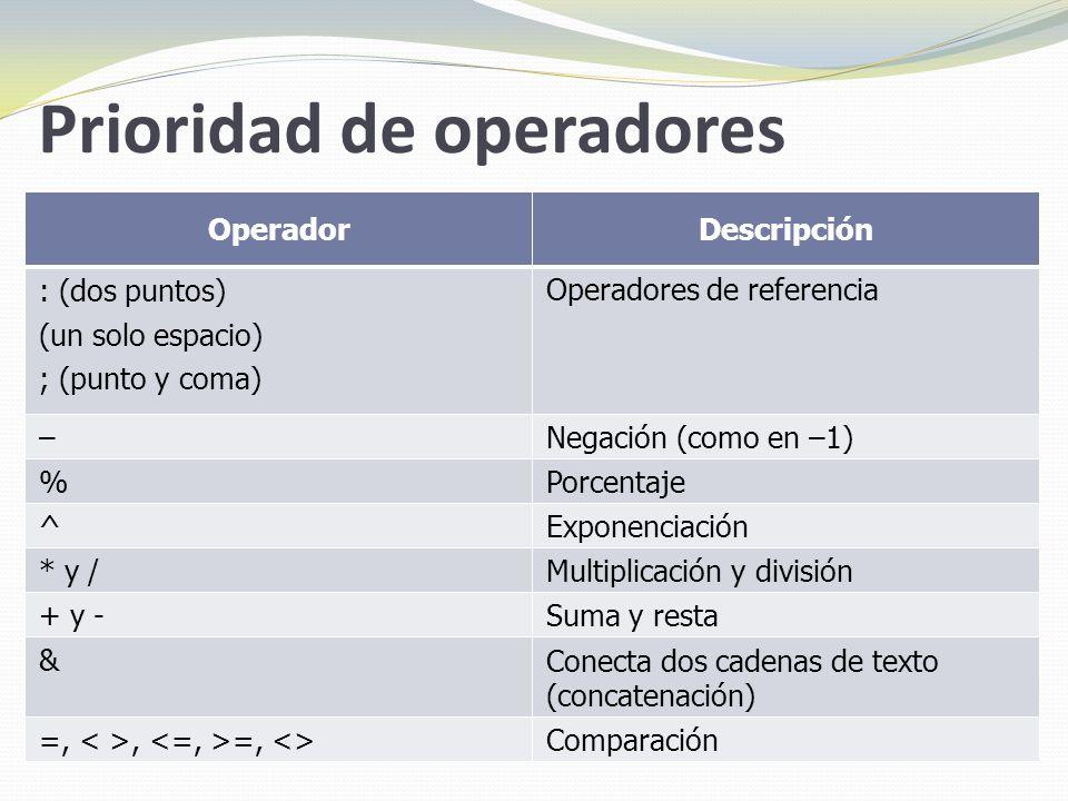 Prioridad de operadores OperadorDescripción : (dos puntos) (un solo espacio) ; (punto y coma) Operadores de referencia –Negación (como en –1) %Porcentaje ^Exponenciación * y /Multiplicación y división + y -Suma y resta &Conecta dos cadenas de texto (concatenación) =,, =, <>Comparación