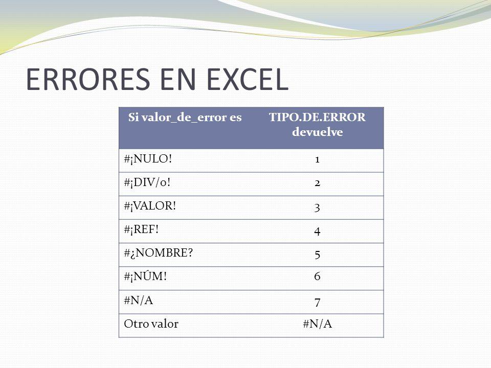 ERRORES EN EXCEL Si valor_de_error esTIPO.DE.ERROR devuelve #¡NULO!1 #¡DIV/0!2 #¡VALOR!3 #¡REF!4 #¿NOMBRE?5 #¡NÚM!6 #N/A7 Otro valor#N/A