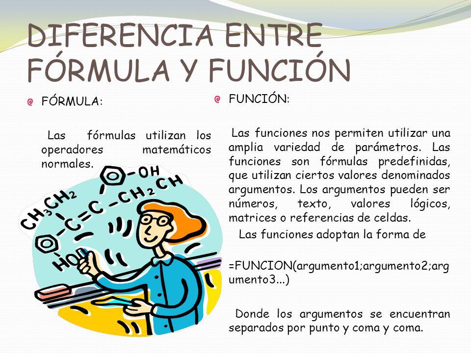 DIFERENCIA ENTRE FÓRMULA Y FUNCIÓN FÓRMULA: Las fórmulas utilizan los operadores matemáticos normales.
