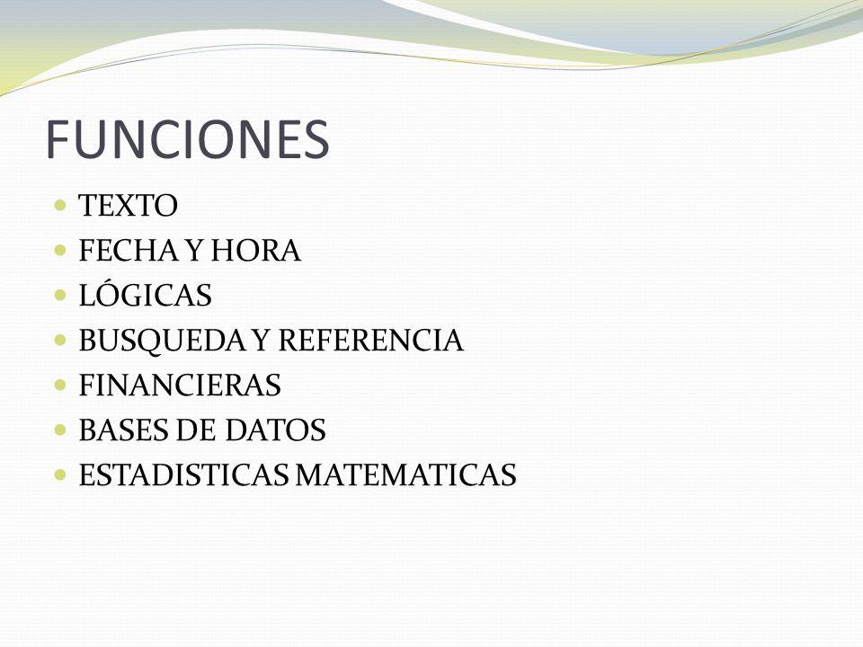 FUNCIONES TEXTO FECHA Y HORA LÓGICAS BUSQUEDA Y REFERENCIA FINANCIERAS BASES DE DATOS ESTADISTICAS MATEMATICAS