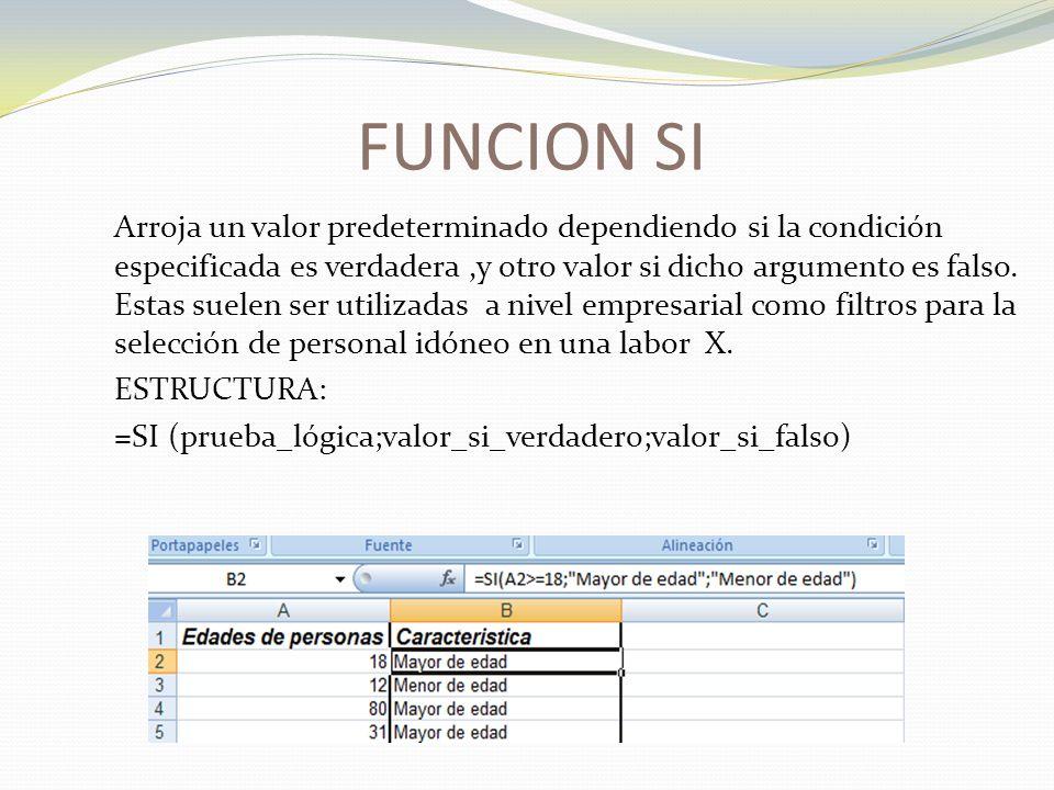 FUNCION SI Arroja un valor predeterminado dependiendo si la condición especificada es verdadera,y otro valor si dicho argumento es falso.