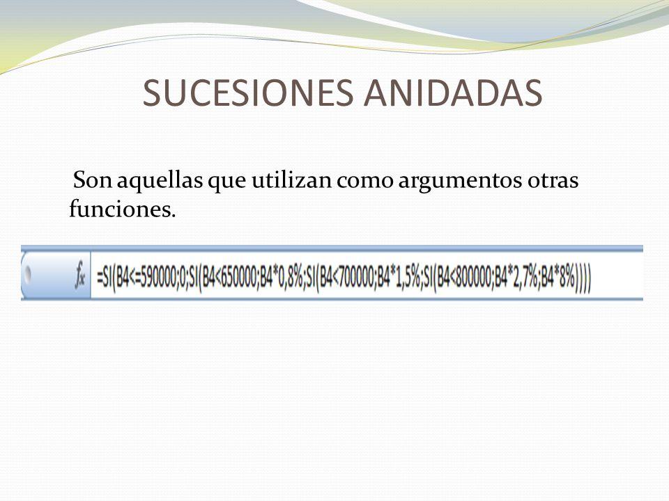 SUCESIONES ANIDADAS Son aquellas que utilizan como argumentos otras funciones.
