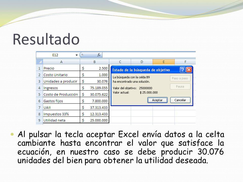 Resultado Al pulsar la tecla aceptar Excel envía datos a la celta cambiante hasta encontrar el valor que satisface la ecuación, en nuestro caso se debe producir 30.076 unidades del bien para obtener la utilidad deseada.