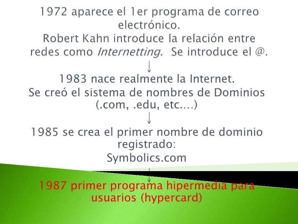 1983 nace realmente la Internet.