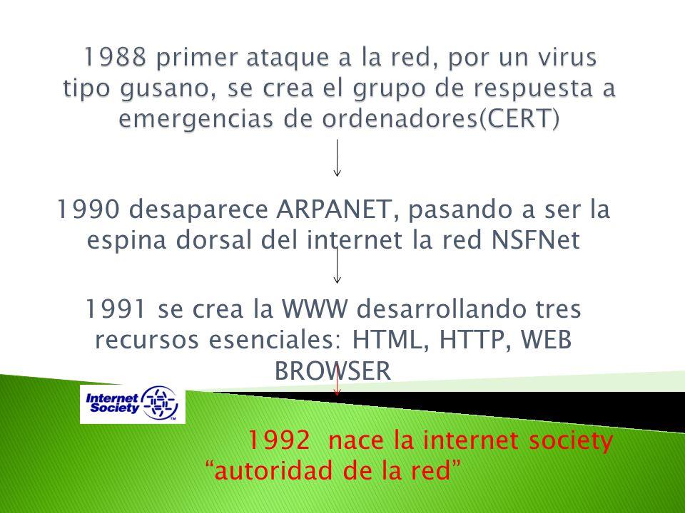 1990 desaparece ARPANET, pasando a ser la espina dorsal del internet la red NSFNet 1991 se crea la WWW desarrollando tres recursos esenciales: HTML, HTTP, WEB BROWSER 1992 nace la internet society autoridad de la red