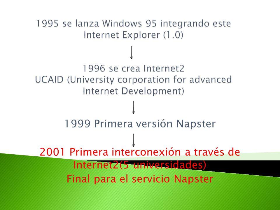 1999 Primera versión Napster 2001 Primera interconexión a través de Internet2(5 universidades) Final para el servicio Napster
