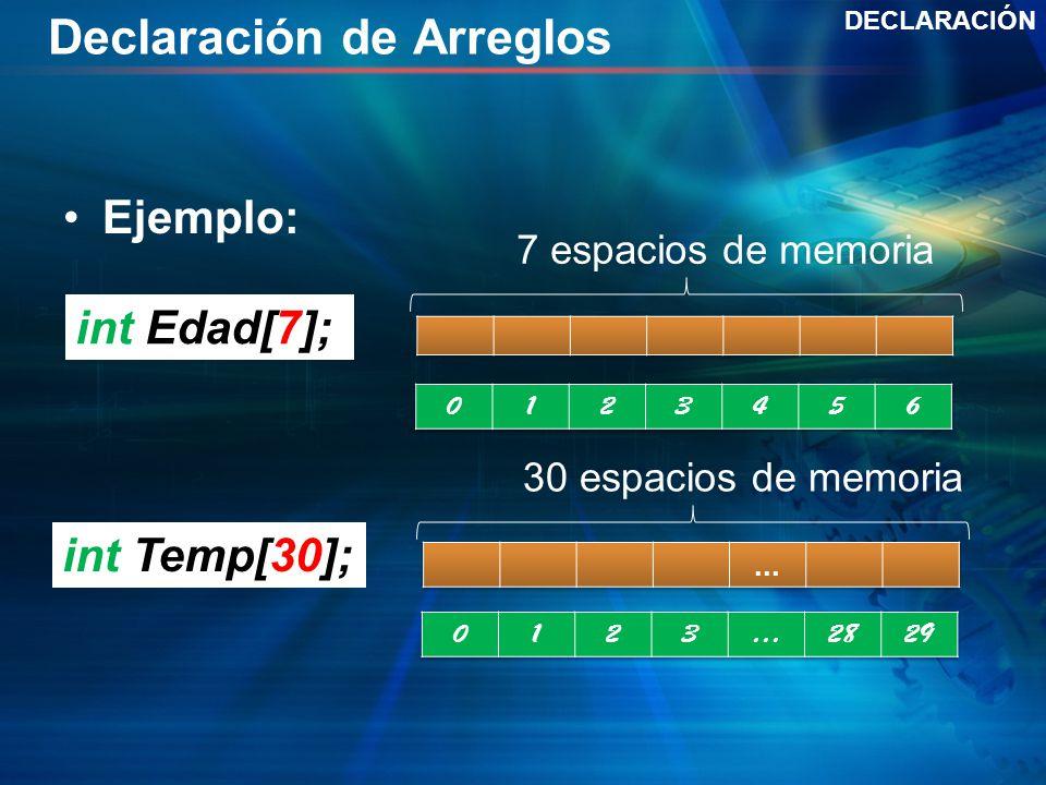 Declaración de Arreglos Ejemplo: DECLARACIÓN 7 espacios de memoria int Edad[7]; 30 espacios de memoria int Temp[30];