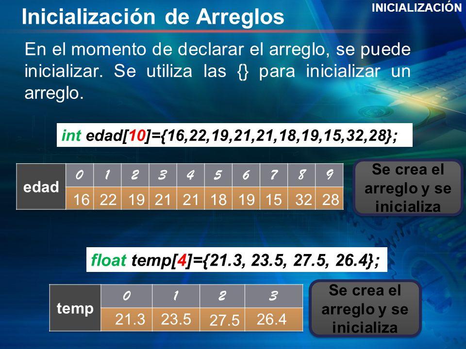 Inicialización de Arreglos INICIALIZACIÓN En el momento de declarar el arreglo, se puede inicializar.