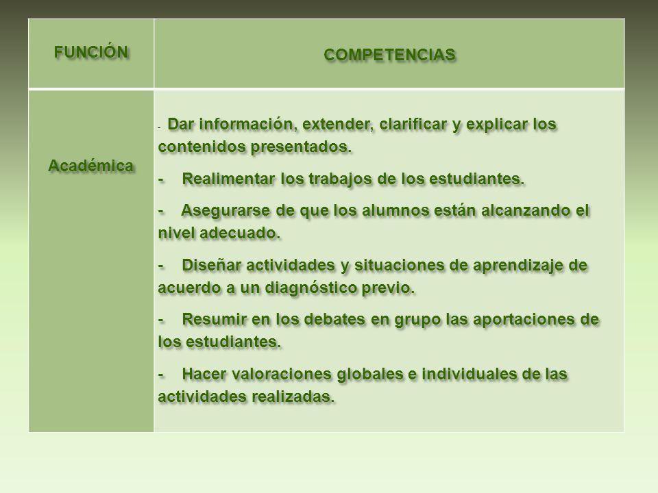 FUNCIÓN COMPETENCIAS Académica Dar información, extender, clarificar y explicar los contenidos presentados. - Dar información, extender, clarificar y