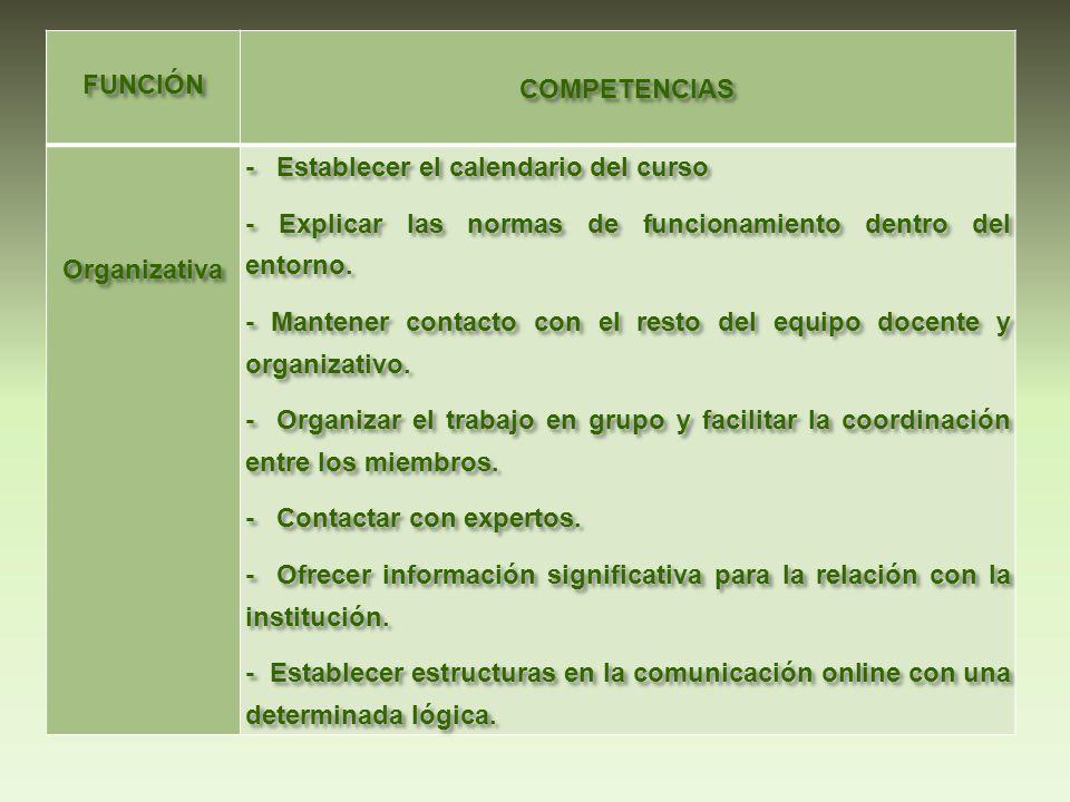 FUNCIÓN COMPETENCIAS Organizativa - Establecer el calendario del curso - Explicar las normas de funcionamiento dentro del entorno. - Mantener contacto