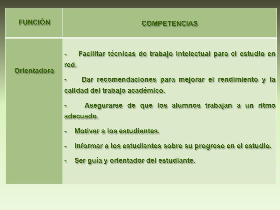 FUNCIÓN COMPETENCIAS Orientadora - Facilitar técnicas de trabajo intelectual para el estudio en red. - Dar recomendaciones para mejorar el rendimiento