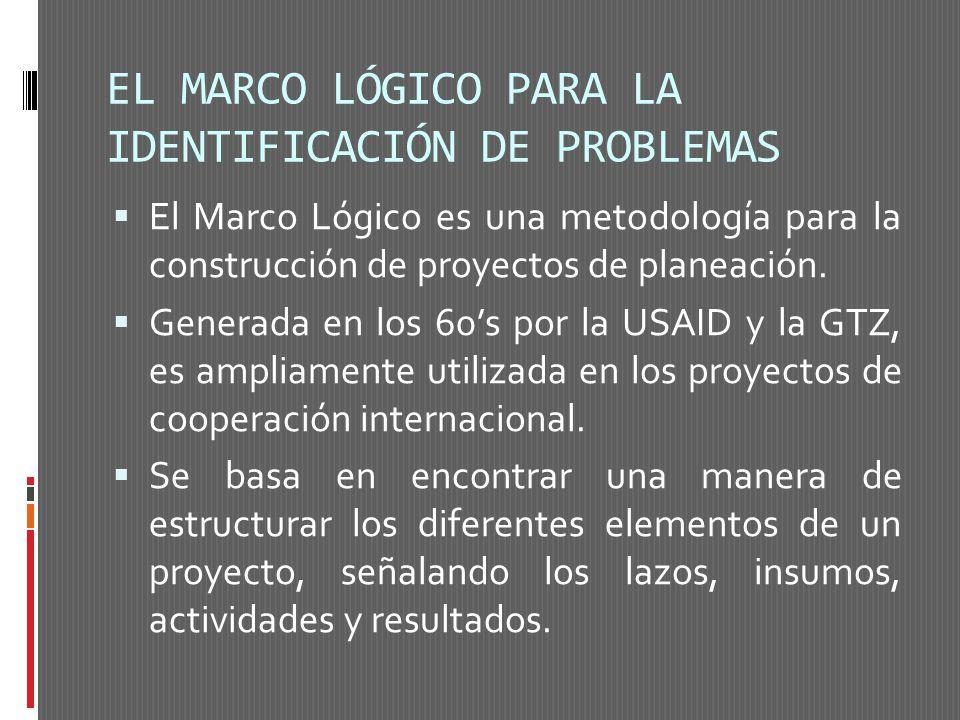 EL MARCO LÓGICO PARA LA IDENTIFICACIÓN DE PROBLEMAS El Marco Lógico es una metodología para la construcción de proyectos de planeación. Generada en lo