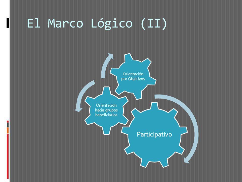 El Marco Lógico (II) Participativo Orientación hacia grupos beneficiarios Orientación por Objetivos