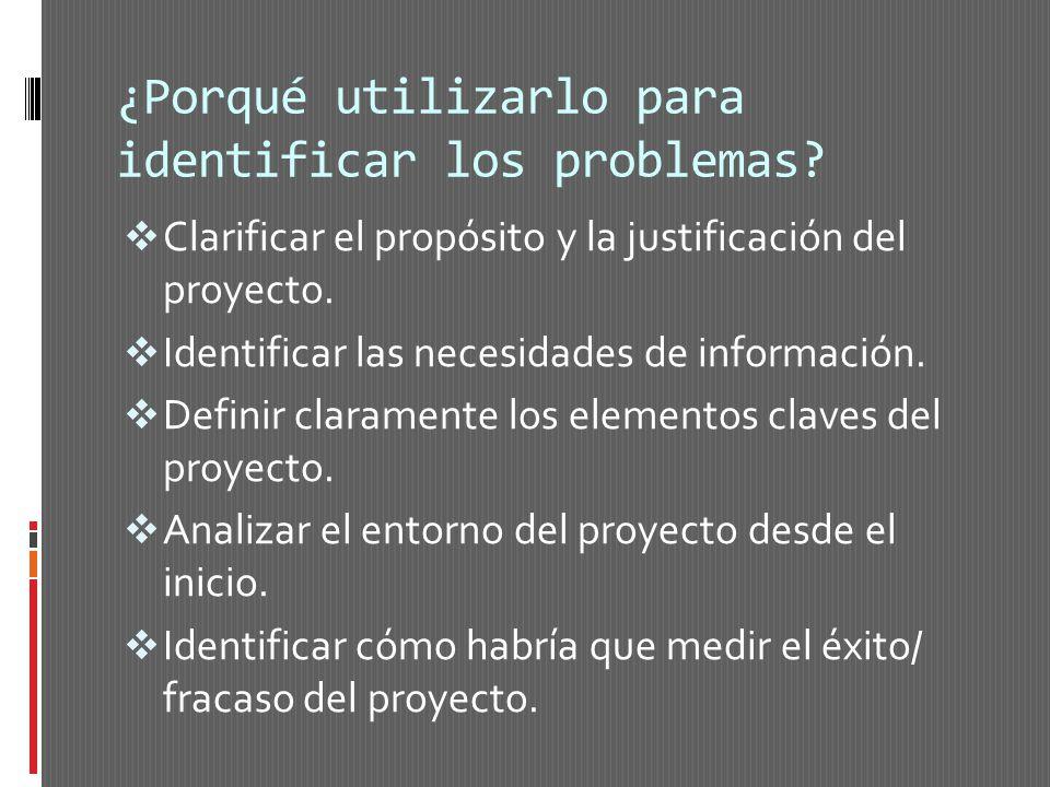 ¿Porqué utilizarlo para identificar los problemas? Clarificar el propósito y la justificación del proyecto. Identificar las necesidades de información