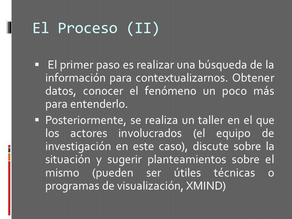 El Proceso (II) El primer paso es realizar una búsqueda de la información para contextualizarnos. Obtener datos, conocer el fenómeno un poco más para
