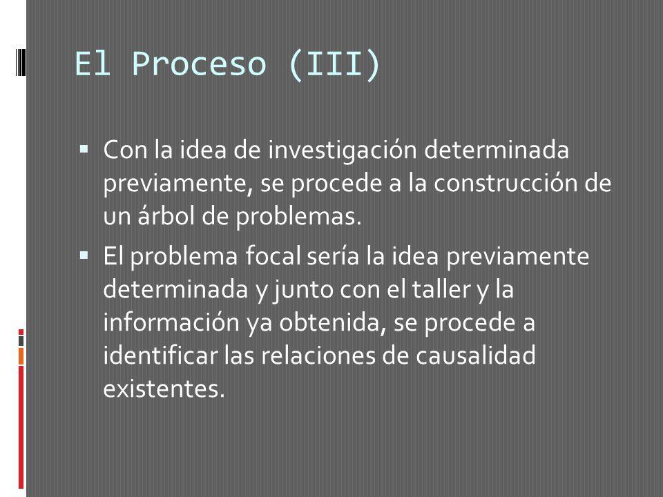 El Proceso (III) Con la idea de investigación determinada previamente, se procede a la construcción de un árbol de problemas. El problema focal sería