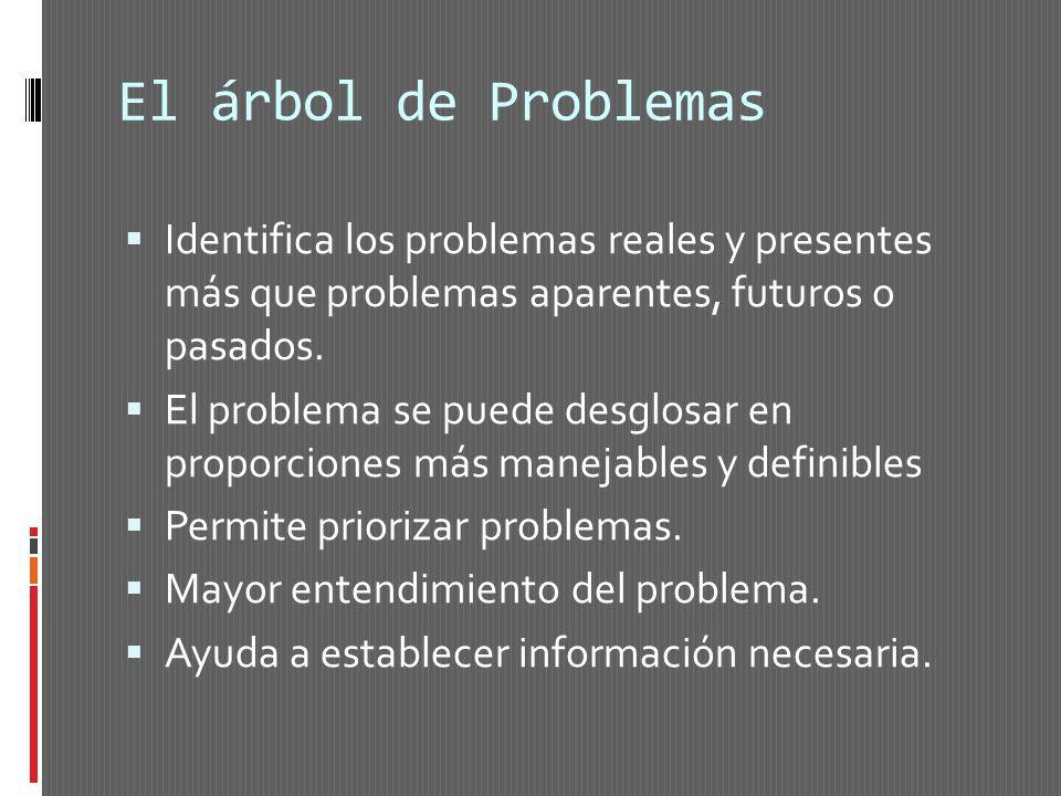 El árbol de Problemas Identifica los problemas reales y presentes más que problemas aparentes, futuros o pasados. El problema se puede desglosar en pr