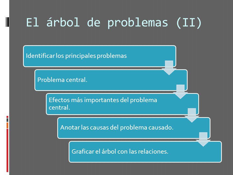 El árbol de problemas (II) Identificar los principales problemasProblema central. Efectos más importantes del problema central. Anotar las causas del