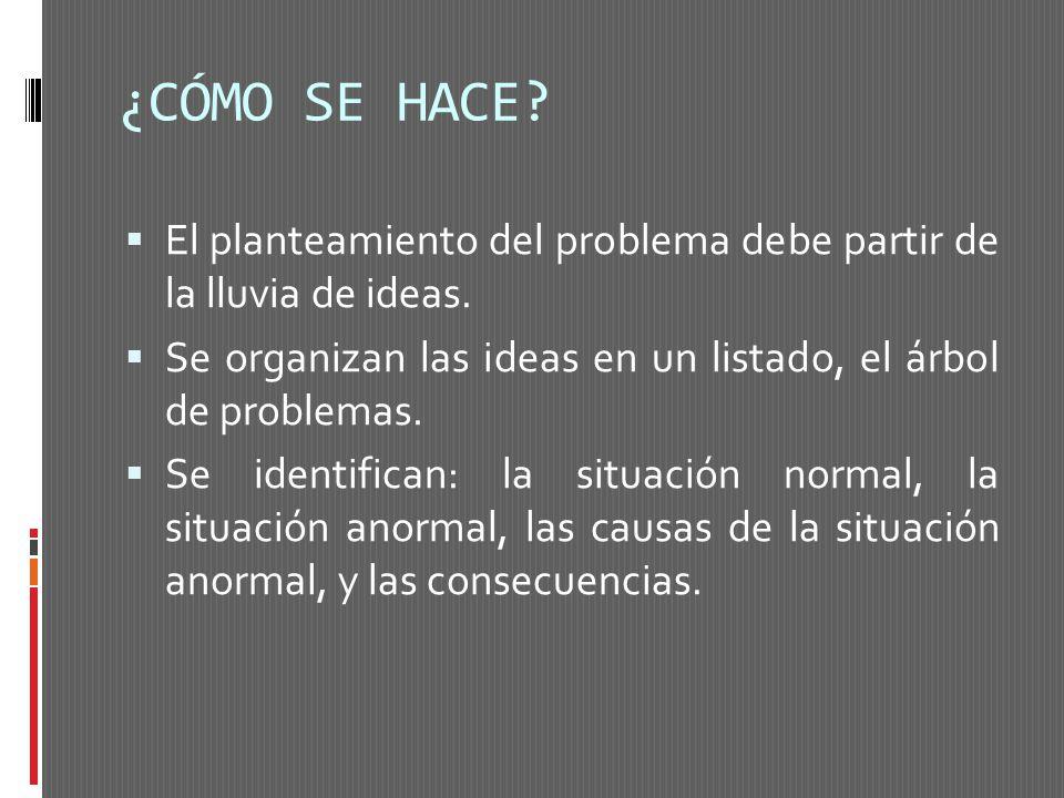 ¿CÓMO SE HACE? El planteamiento del problema debe partir de la lluvia de ideas. Se organizan las ideas en un listado, el árbol de problemas. Se identi