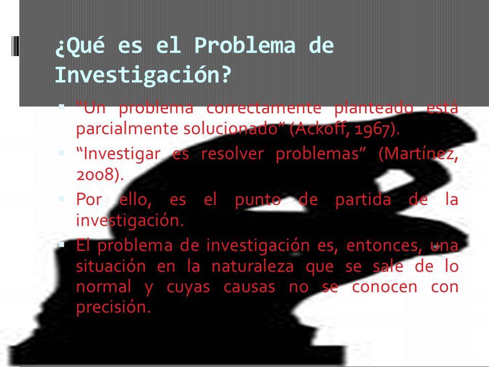 ¿Qué es el Problema de Investigación? Un problema correctamente planteado está parcialmente solucionado (Ackoff, 1967). Investigar es resolver problem