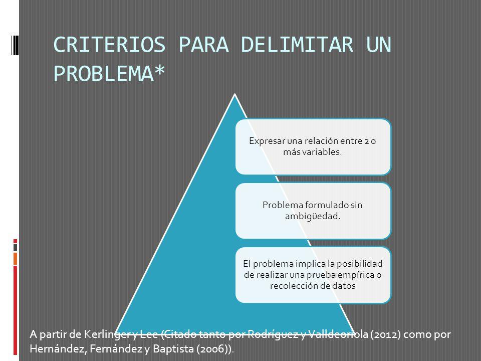 CRITERIOS PARA DELIMITAR UN PROBLEMA* Expresar una relación entre 2 o más variables. Problema formulado sin ambigüedad. El problema implica la posibil