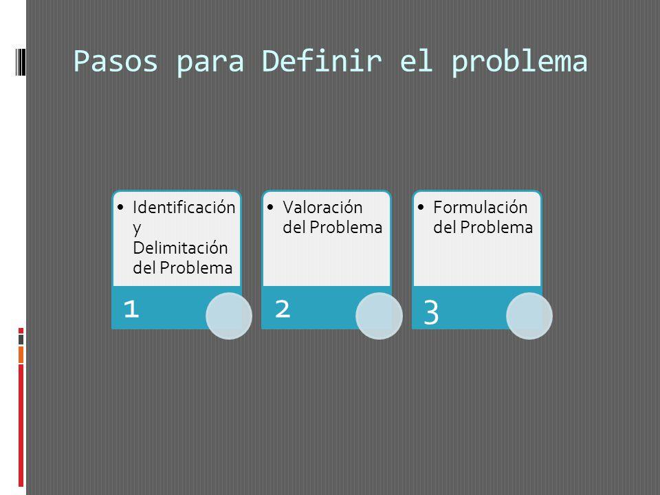 Pasos para Definir el problema Identificación y Delimitación del Problema 1 Valoración del Problema 2 Formulación del Problema 3