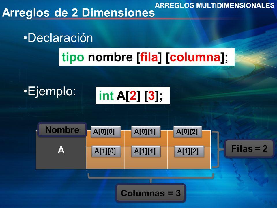 Arreglos de 2 Dimensiones Declaración Ejemplo: ARREGLOS MULTIDIMENSIONALES tipo nombre [fila] [columna]; int A[2] [3]; A[0][0] Nombre Columnas = 3 Fil