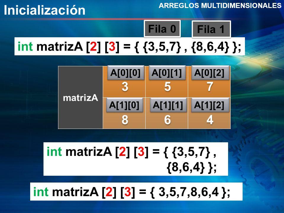 Inicialización ARREGLOS MULTIDIMENSIONALES A[0][0] A[0][1] A[0][2] A[1][0] A[1][1] A[1][2] int matrizA [2] [3] = { {3,5,7}, {8,6,4} }; Fila 0 Fila 1 3