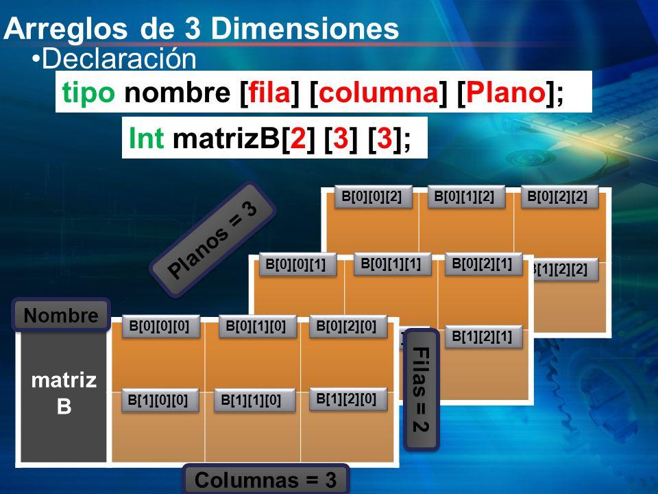 B[0][0][2] B[0][1][2] B[0][2][2] B[1][2][2] B[1][0][1] B[1][1][1] B[0][0][1] B[0][1][1] B[1][0][1] B[1][1][1] B[1][2][1] B[0][2][1] Arreglos de 3 Dime