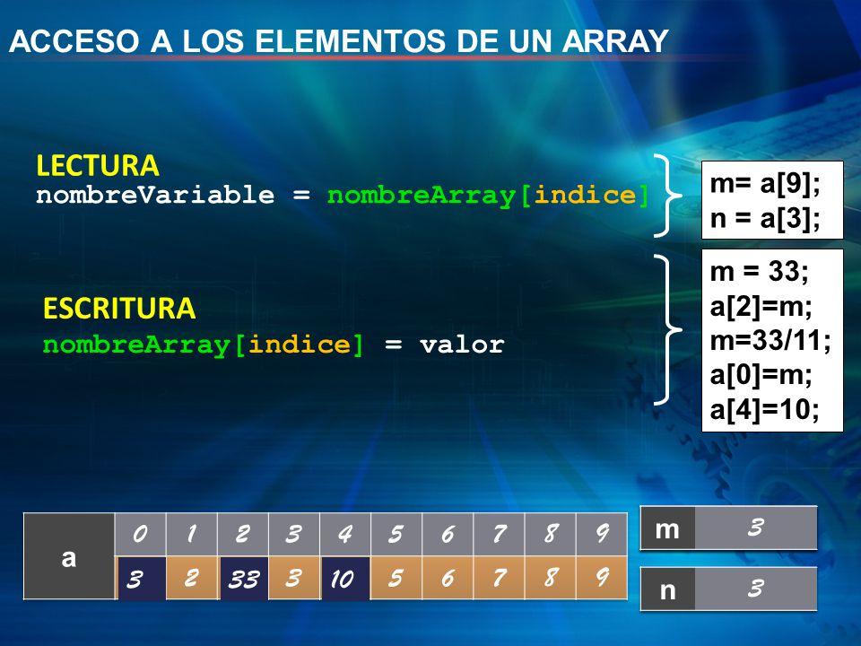 ACCESO A LOS ELEMENTOS DE UN ARRAY LECTURA nombreVariable = nombreArray[indice] ESCRITURA nombreArray[indice] = valor m= a[9]; n = a[3]; m = 33; a[2]=