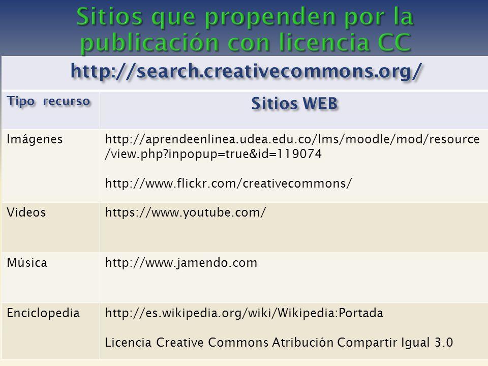 http://search.creativecommons.org/ Tipo recurso Sitios WEB Imágeneshttp://aprendeenlinea.udea.edu.co/lms/moodle/mod/resource /view.php?inpopup=true&id=119074 http://www.flickr.com/creativecommons/ Videoshttps://www.youtube.com/ Músicahttp://www.jamendo.com Enciclopediahttp://es.wikipedia.org/wiki/Wikipedia:Portada Licencia Creative Commons Atribución Compartir Igual 3.0