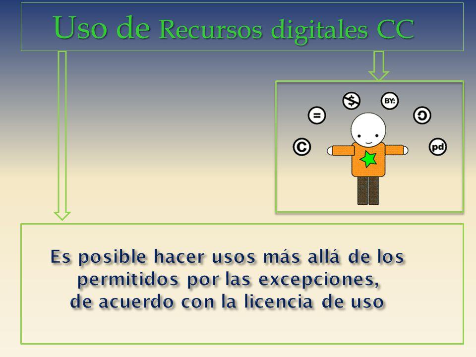 Uso de Recursos digitales CC Uso de Recursos digitales CC