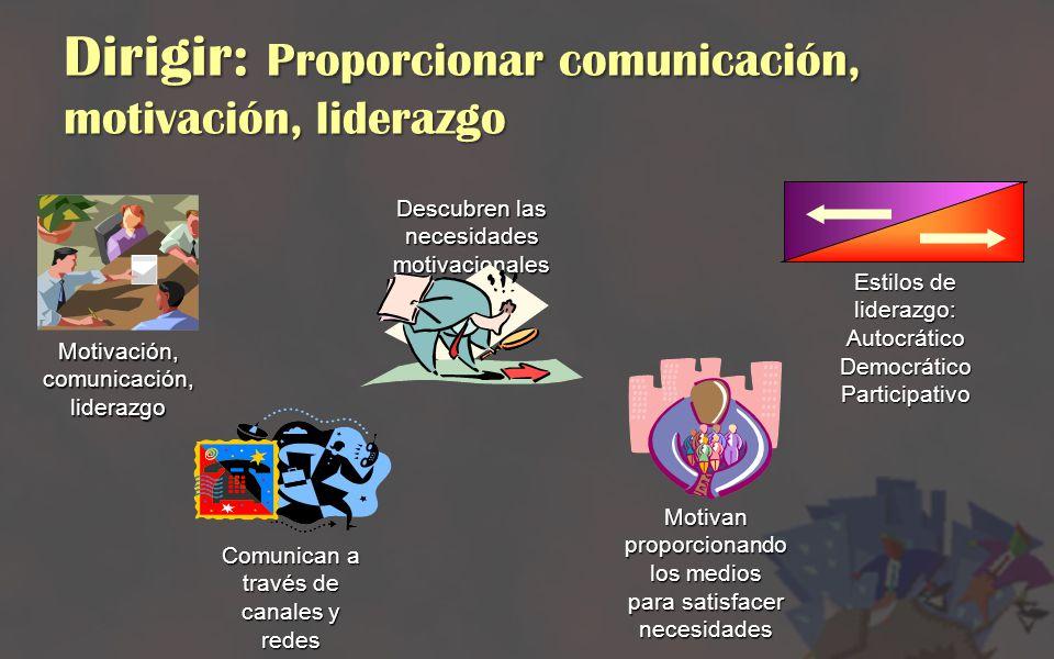 Dirigir: Proporcionar comunicación, motivación, liderazgo Motivación, comunicación, liderazgo Estilos de liderazgo: AutocráticoDemocráticoParticipativ