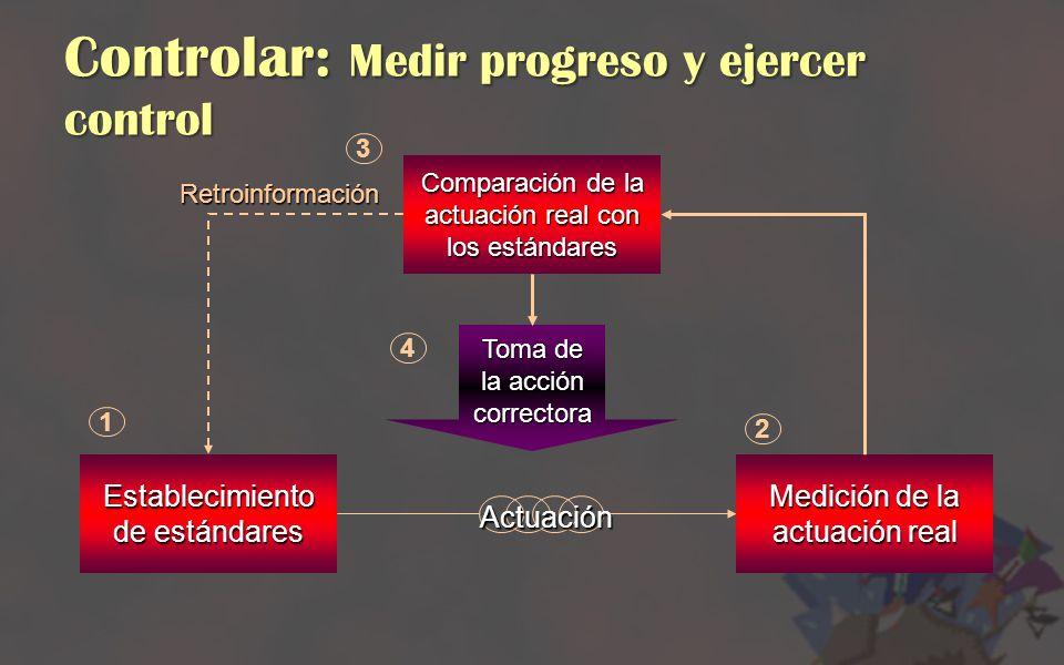 Controlar: Medir progreso y ejercer control Establecimiento de estándares 1 Actuación Medición de la actuación real 2 Toma de la acción correctora 4 C