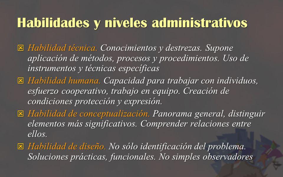 Habilidades y niveles administrativos Habilidad técnica. Conocimientos y destrezas. Supone aplicación de métodos, procesos y procedimientos. Uso de in