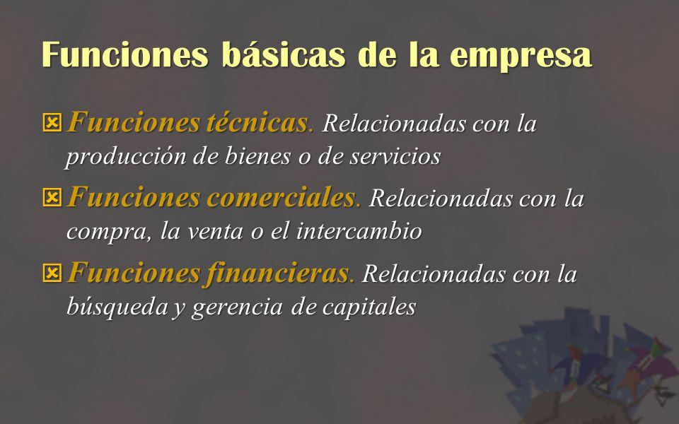 Funciones básicas de la empresa Funciones técnicas. Relacionadas con la producción de bienes o de servicios Funciones técnicas. Relacionadas con la pr