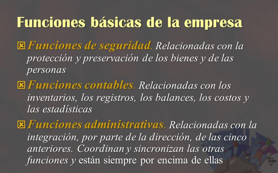 Funciones básicas de la empresa Funciones de seguridad. Relacionadas con la protección y preservación de los bienes y de las personas Funciones de seg