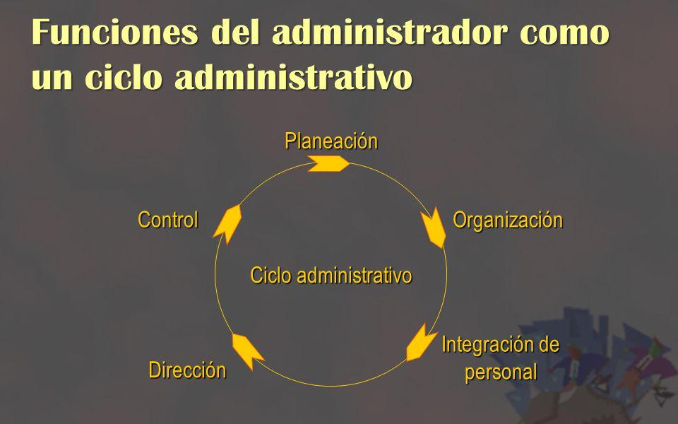 PlaneaciónOrganización Dirección Control Ciclo administrativo Integración de personal Funciones del administrador como un ciclo administrativo